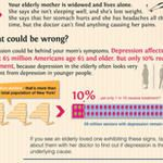 Depression in the Elderly Infographic