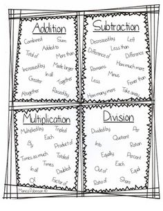 Signal words for student math journals/interactive notebooks