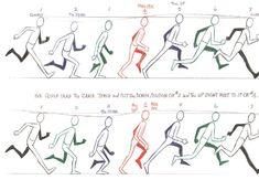 Luke Hughes Design: Drawing for Animation 2 - Assessment - Animation Studies - Luke Hughes - Animation Walk Cycle, Mouth Animation, Jump Animation, Walking Animation, Animation Storyboard, Animation Sketches, Animation Reference, Gesture Drawing, Drawing Poses