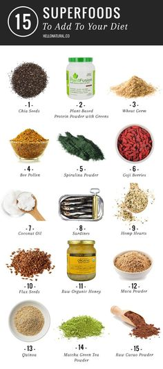 15 Superfoods To Add To Your Diet