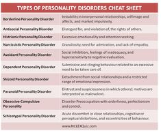 Types of Personality Disorders Cheat Sheet - Psychiatric nursing health journal health day health wellness Mental Health Counseling, Mental Health Disorders, Mental And Emotional Health, Mental Health Awareness, Psychology Notes, Psychology Studies, Psychology Disorders, Abnormal Psychology, School Psychology
