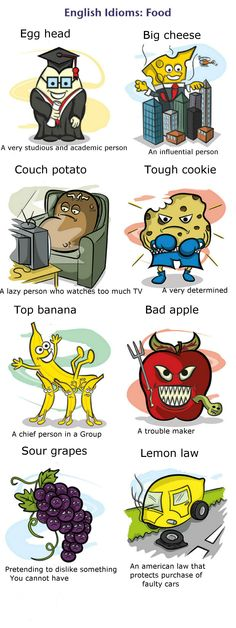 8 Funny Idioms About Food with Examples and Explanations. Perfect for guided reading groups! Make a poster of this to use at groups, then have students find idioms in their reading, and write what they really mean. English Vocabulary Words, Learn English Words, English Idioms, English Phrases, English Fun, English Language Arts, English Lessons, Food Vocabulary, English Class