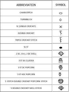 A must Pin! Russian Crochet symbols to try and decipher those chart patterns!
