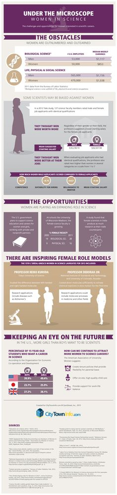 There are many opportunities for women in science. Here are some tips for a career in STEM.