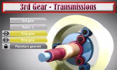 14 Best Transmissions Torque Converters Images Torque