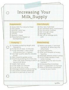helpful breastfeeding check list!