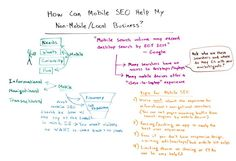 How Can Mobile SEO Help my Non-Mobile or Local Business? - Moz - Responsive Design and limited choices up front could be a wise choice. This video is a bit long winded but the last few minutes give a good summary.