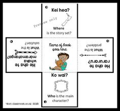 I am on a MISSION to have te reo Māori spoken in every classroom in Aotearoa. This pae tukutuku (website) is to tautoko those many kaiako who are both teaching and learning te School Resources, Classroom Resources, Classroom Ideas, Character And Setting, Main Character, Narrative Writing Prompts, Word Puzzles, Teaching Aids, Language Activities