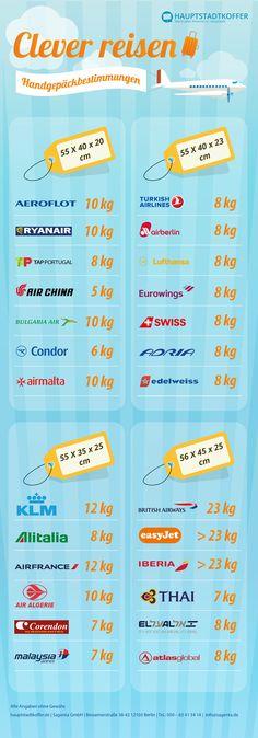Weil viele Airlines viele Gepäckbestimmungen haben - hier die wichtigsten auf einen Blick! || https://www.kolumbus-sprachreisen.de/