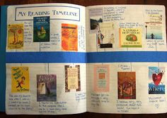 reading timeline. A good way to keep up with the books your students have read!