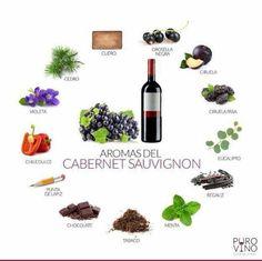 Aromas del cabernet sauvignon