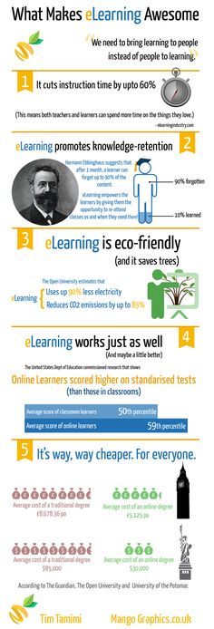 What Makes eLearning Awesome Infographic | e-Learning Infographics