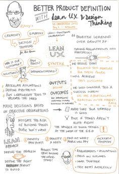 SketchNotes - Lean UX