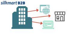 Ce Inseamna o Platforma Ecommerce B2B ?