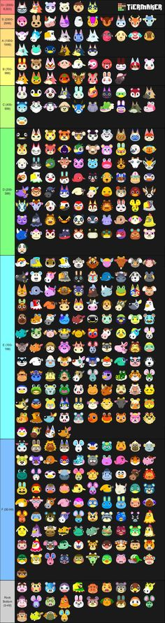 Animals Discover These Are The Best And Worst Animal Crossing: New Horizons Villagers Animal Crossing Guide, Animal Crossing Villagers, Animal Crossing Qr Codes Clothes, Acnl Villagers, Animal Crossing Funny, Stranger Things, Like Animals, Animal Drawings, Coding
