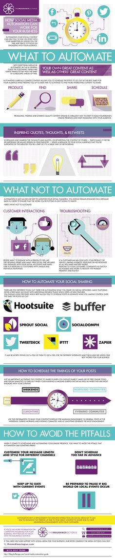 How Social Media Automation Can Work for Your Business via @angela4design