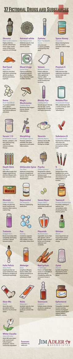 37 Fictional Drugs And Substances - Infographic - Writers Write Writing Advice, Writing Resources, Writing Help, Writing Prompts, Writing Courses, Fictional World, Writers Write, The Villain, Writing Inspiration