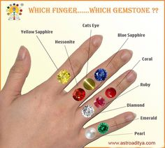 For  genuine and accurate gem recommendations fix an appointment with me. Surge ahead in life and wear your best gem.