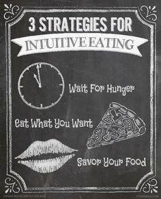 FEEL   Comer de forma Intuitiva - o que é e como pode ajudar nas nossas questões com a comida.