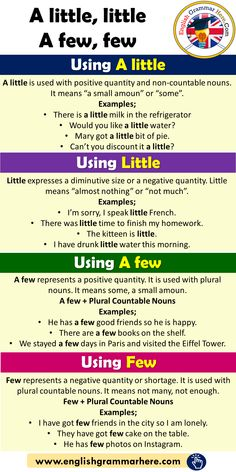 Question Words, Meanings and Example Sentences - English Grammar Here English Sentences, English Idioms, English Phrases, Learn English Words, English Study, English Lessons, English English, French Lessons, Spanish Lessons