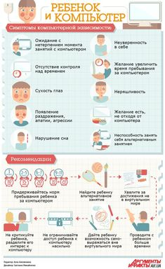 Хозяюшка Kids And Parenting, Infographic, Map, Children, Clothes, Young Children, Outfits, Infographics, Boys