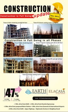 Brick by Brick Construction update - Earth Elacasa as on date!