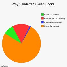 """Legit. That's kind of my answer when anyone asks what Stormlight is about: """"It's Sanderson.... and Cosmere... and cool? Idk man, just read the book."""""""