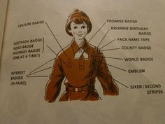 The Brownie Guide Handbook - where all the badges go on a vintage Brownie uniform