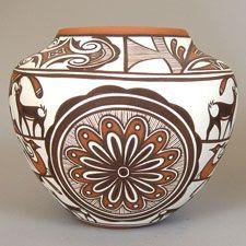 Zuni Pueblo Pottery