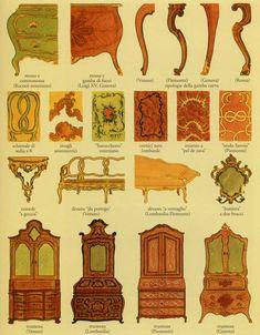 Caratteristiche mobili in stile Rococo