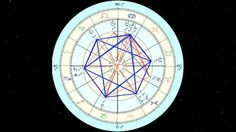 """has been called by some """"The Return of the Divine Feminine Grand Sextile. """"On July 29, 2013, a powerful planetary alignment – a very rare Grand Sextile - will form in the skies above us. It follows weeks of an unusual and powerful Grand Trine in Water signs involving three planetary giants — Saturn, Jupiter (now conjunct Mars), and Neptune."""
