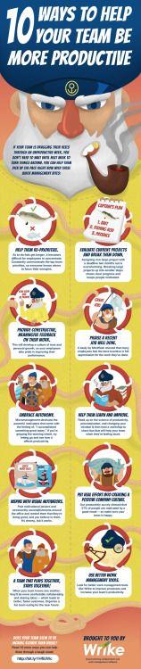 10 façons de rendre votre équipe plus productive via10 Ways to...