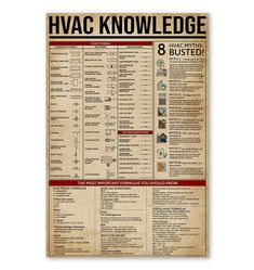 HVAC Myths Knowledge Gifts for Lovers Poster Poster Home Art Wall Posters [No Framed] Water Bottles Covers-Sets Comforters Furniture 1000 Life Hacks, Useful Life Hacks, Survival Tips, Survival Skills, Wood Shop Projects, Gsm Paper, Alternative Energy, Home Repair, Emergency Preparedness