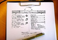 40 Brilliant Examples of Sketched UI Wireframes and Mock-Ups Game Interface, User Interface Design, Game Design, Web Design, Logo Design, Sketching Techniques, Ui Elements, Web Inspiration, Design Strategy