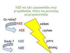 """Pisownia """"nie"""" z różnymi częściami mowy - mojelekcje1"""