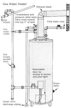 How to change the temperature on your electric water heater hot water heater maintenance ccuart Gallery