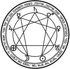 Enneagram with planetary correspondences to the 9 types Occult Symbols, Magic Symbols, Spiritual Symbols, Reiki Symbols, Chakras, Glyphs, Sacred Geometry, The Magicians, Spirituality