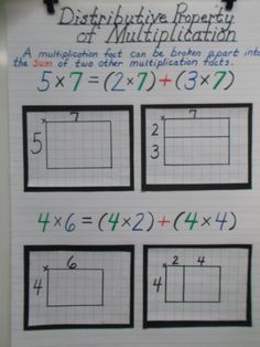 Distributive property of multiplication anchor chart math ma Multiplication Anchor Charts, Math Charts, Math Anchor Charts, Distributive Property Of Multiplication, Division Anchor Chart, Commutative Property, Math Strategies, Math Resources, Fifth Grade Math