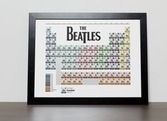 Image result for periodic table of business process management the beatles discography in the style of a periodic table urtaz Gallery