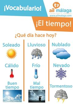 Malaga is one of the best places to enjoy the #sun but it won't be sunny 365 days a yeast x) Here is some vocabulary in Spanish so you can describe the #weather around you :D #LearnSpanish #SpanishVocab #SpanishSchool