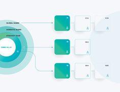 Graph Design, Music App, Information Design, Design Strategy, Company Profile, Interactive Design, Data Visualization, Business Planning, Keynote