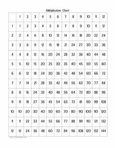 Sped on pinterest multiplication chart math reference for Multiplication table to 52