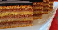 Ha kíváncsiak vagytok, tavaly ilyenkor milyen süteményeket kerestetek leginkább az ünnepi asztalra, jó helyen jártok! Nagy meglepetés nincs, de vannak jobbnál jobb receptek! Hungarian Cuisine, Hungarian Recipes, Hungarian Food, Cookie Recipes, Dessert Recipes, Pie Cake, Cakes And More, Sweet Tooth, Bakery