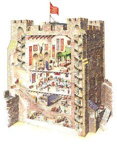 Castle keep cutaway castles pinterest ch teaux - Lincroyable maison book tower londres ...