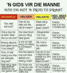 Gids vir manne Afrikaans, Hilarious, Funny, Give It To Me, Relationship, Humor, Words, Quotes, South Africa