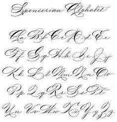 Spencerian Alphabet - Cottage by the Sea 02 11 Hand Lettering Alphabet, Calligraphy Letters, Modern Calligraphy, Beginner Calligraphy, Caligraphy Alphabet, Alphabet Fonts, Cursive Letters, Alphabet Letters, Creative Lettering