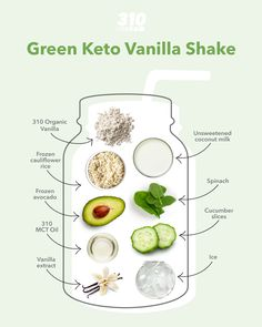 If you're thinking of trying keto to reach your summer goals (or have been following keto guidelines for awhile), you need to try our latest Green Keto Vanilla Shake recipe! Yummy Drinks, Healthy Drinks, Vanilla Shake Recipes, Drink Recipes, Keto Recipes, Freeze Avocado, Frozen Cauliflower Rice, Protein Powder Recipes, Unsweetened Coconut Milk