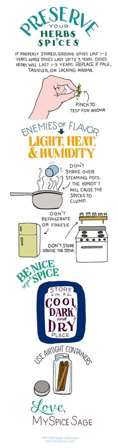 A simple visual from us at #MySpiceSage to help you keep your #spices fresh, for as long as possible!