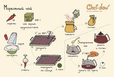 Морковный чай - chefdaw