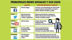 Marketing en redes sociales - emprendedores | Perú 21